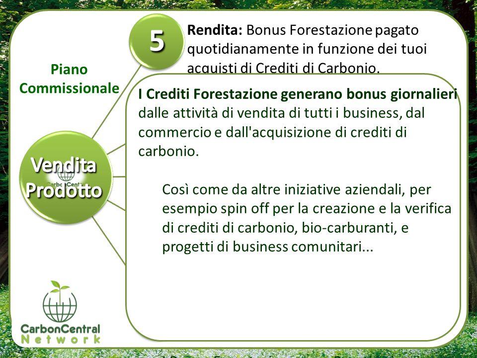 5 2. 3. 4. Rendita: Bonus Forestazione pagato quotidianamente in funzione dei tuoi acquisti di Crediti di Carbonio.