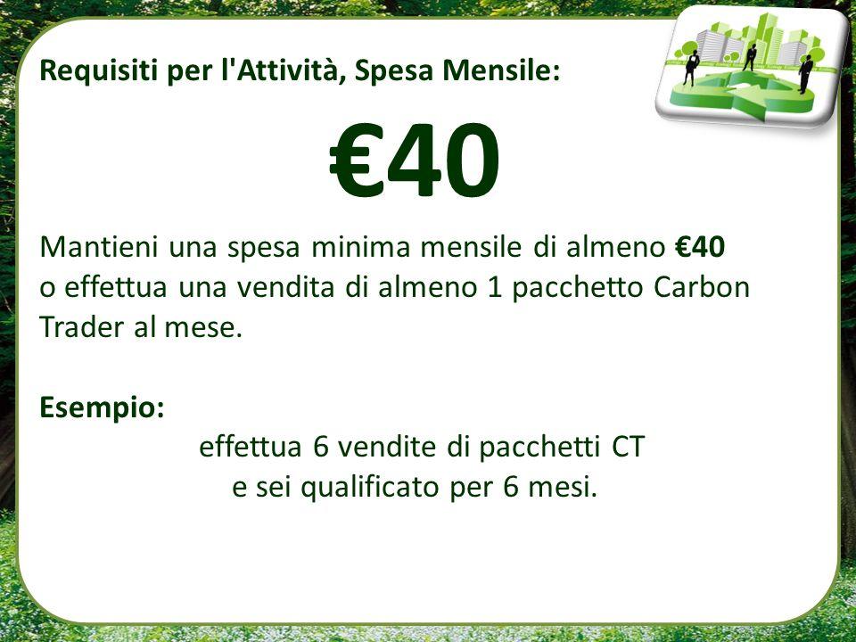 €40 Requisiti per l Attività, Spesa Mensile: