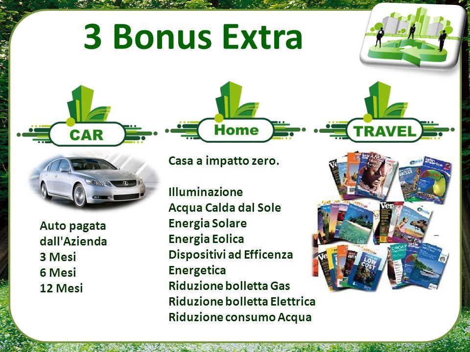 3 Bonus Extra Home TRAVEL CAR Casa a impatto zero. Illuminazione