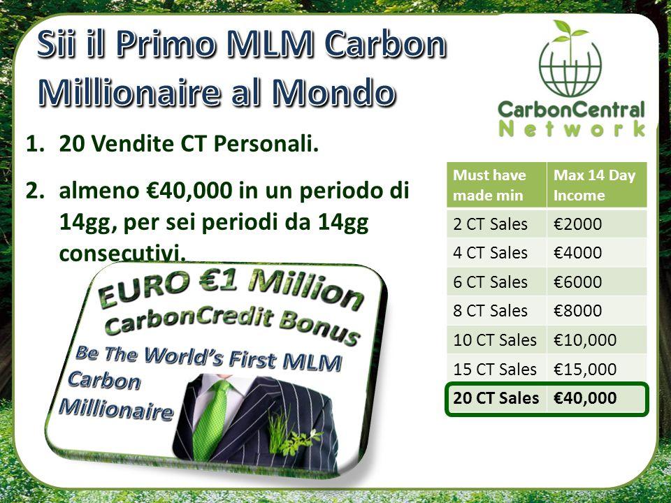 Sii il Primo MLM Carbon Millionaire al Mondo 20 Vendite CT Personali.