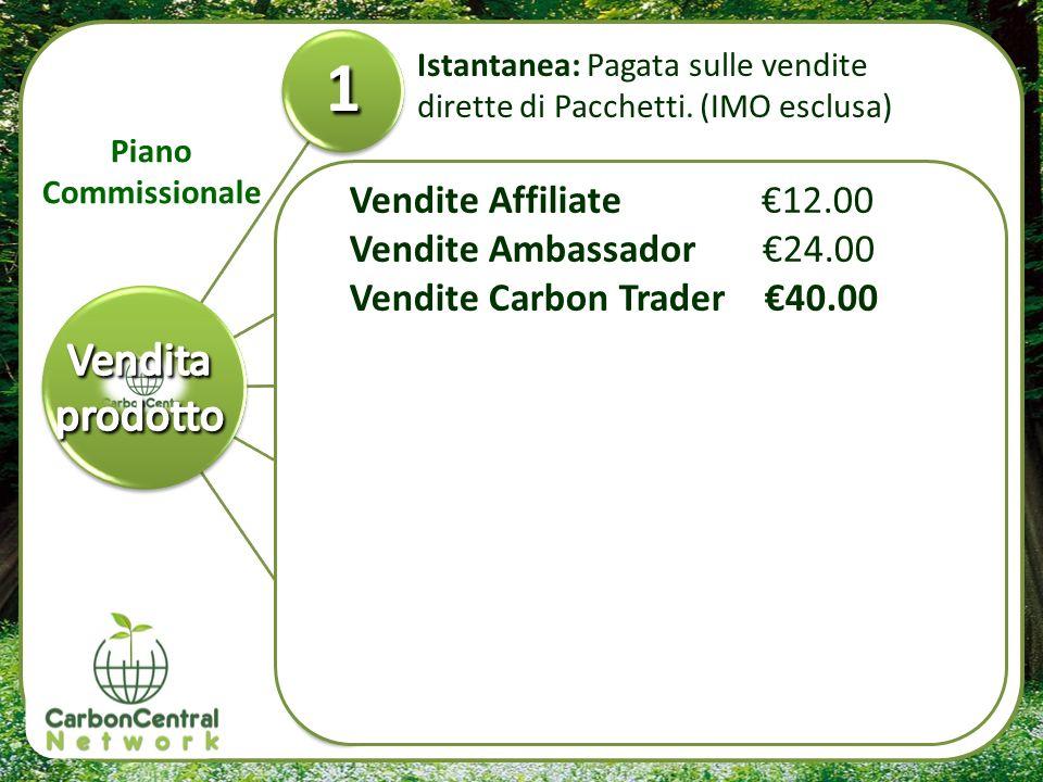 10% 1 2 3 4 5 Vendita prodotto Vendite Affiliate €12.00
