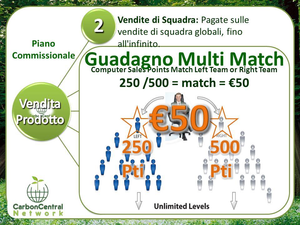 €50 Guadagno Multi Match 2 3 4 5 250 Pti 500 Pti