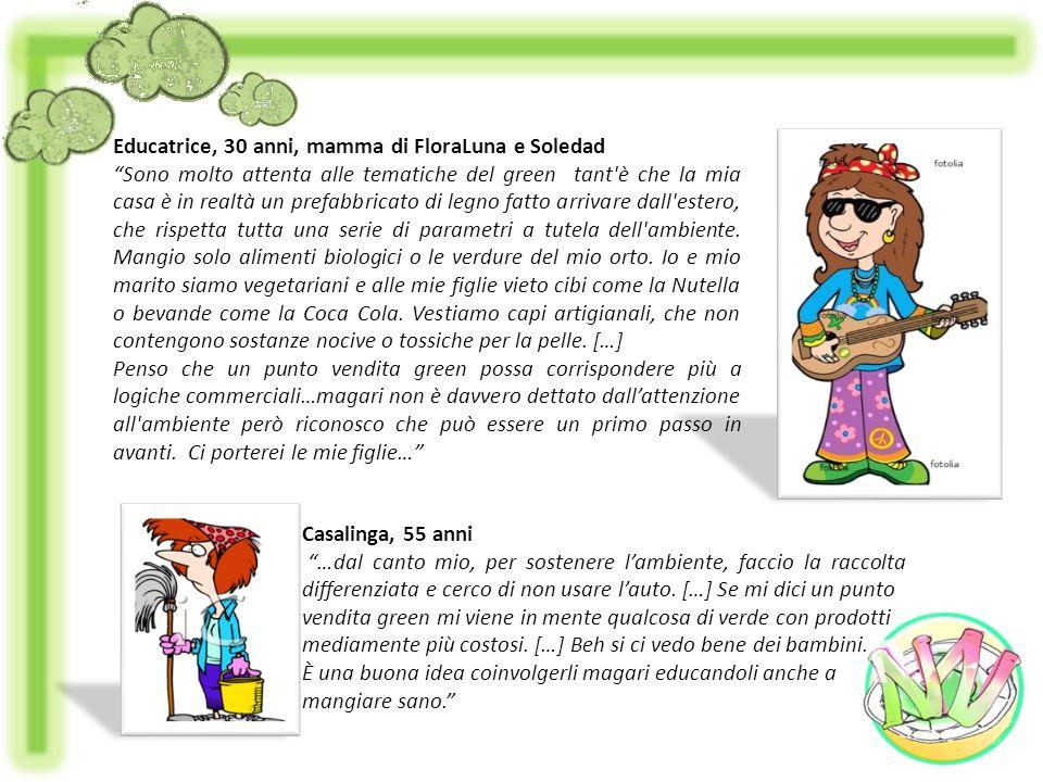 Educatrice, 30 anni, mamma di FloraLuna e Soledad