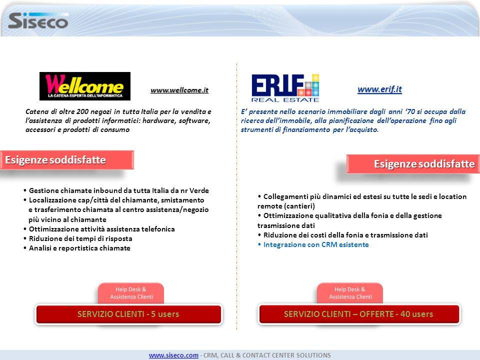 SERVIZIO CLIENTI - 5 users SERVIZIO CLIENTI – OFFERTE - 40 users