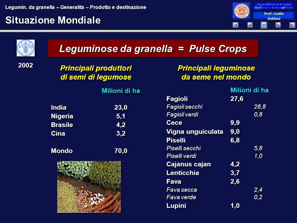 Leguminose da granella = Pulse Crops