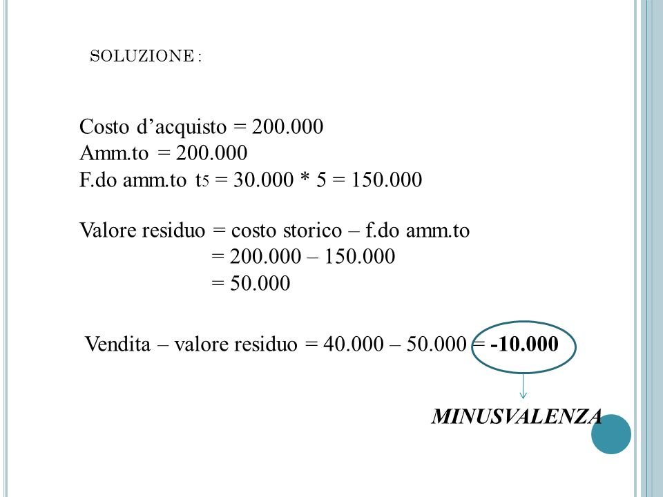 Valore residuo = costo storico – f.do amm.to = 200.000 – 150.000
