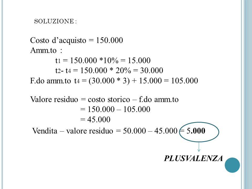 Valore residuo = costo storico – f.do amm.to = 150.000 – 105.000