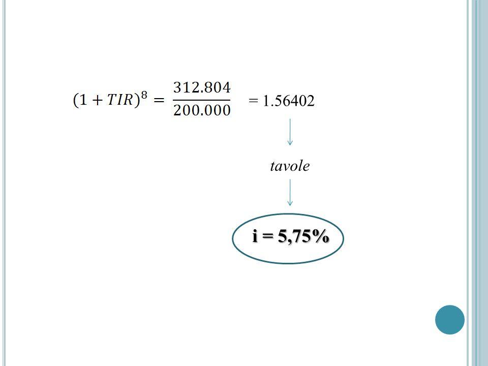 = 1.56402 tavole i = 5,75%