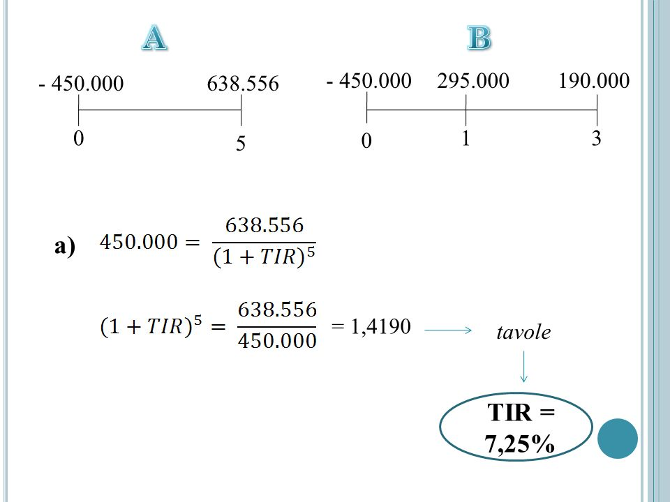 A B - 450.000 638.556 - 450.000 295.000 190.000 1 3 5 a) = 1,4190 tavole TIR = 7,25%