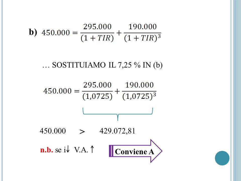 b) > … SOSTITUIAMO IL 7,25 % IN (b) 450.000 429.072,81