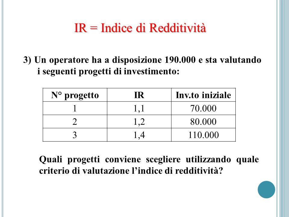 IR = Indice di Redditività