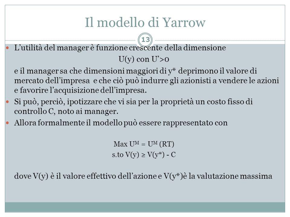 Il modello di Yarrow L'utilità del manager è funzione crescente della dimensione. U(y) con U'>0.