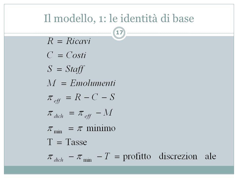 Il modello, 1: le identità di base