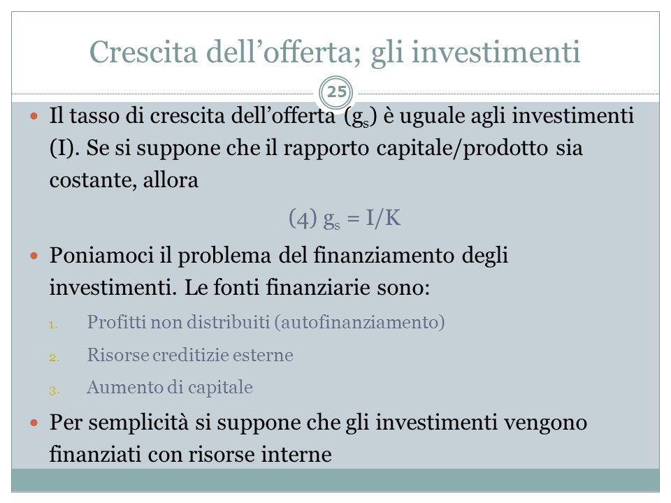 Crescita dell'offerta; gli investimenti