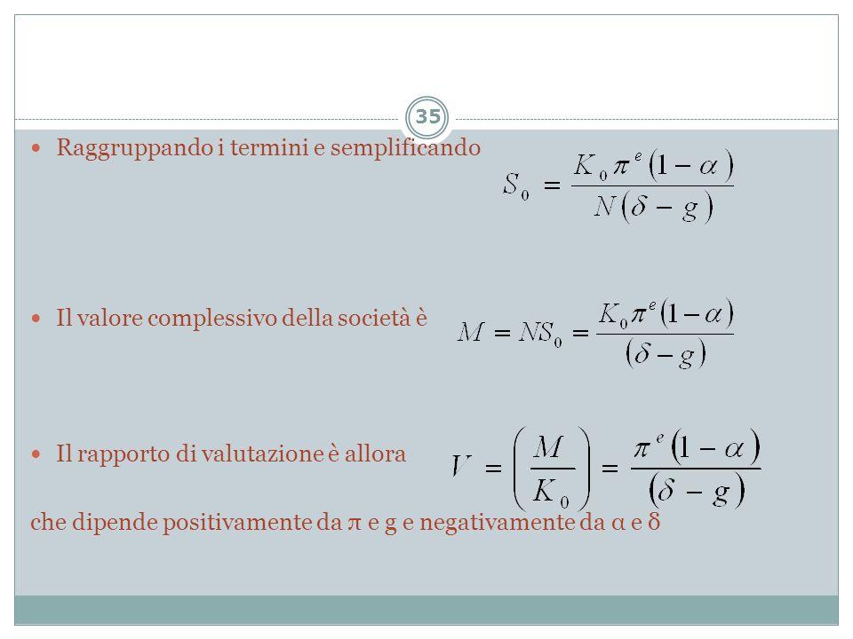Raggruppando i termini e semplificando