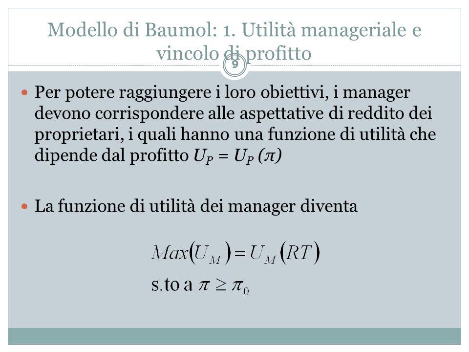 Modello di Baumol: 1. Utilità manageriale e vincolo di profitto