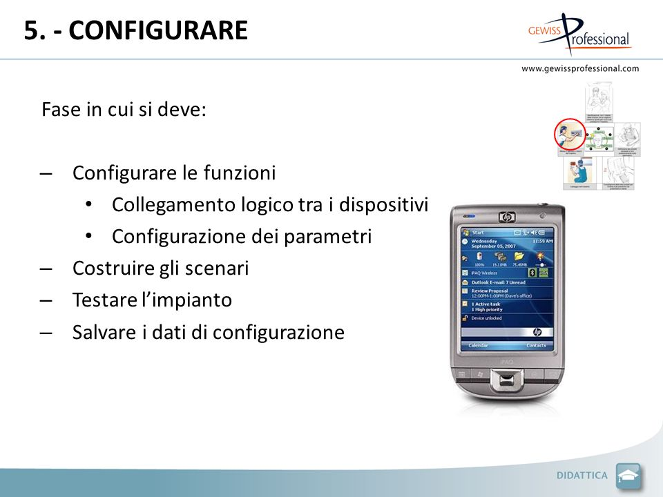 5. - CONFIGURARE Fase in cui si deve: Configurare le funzioni