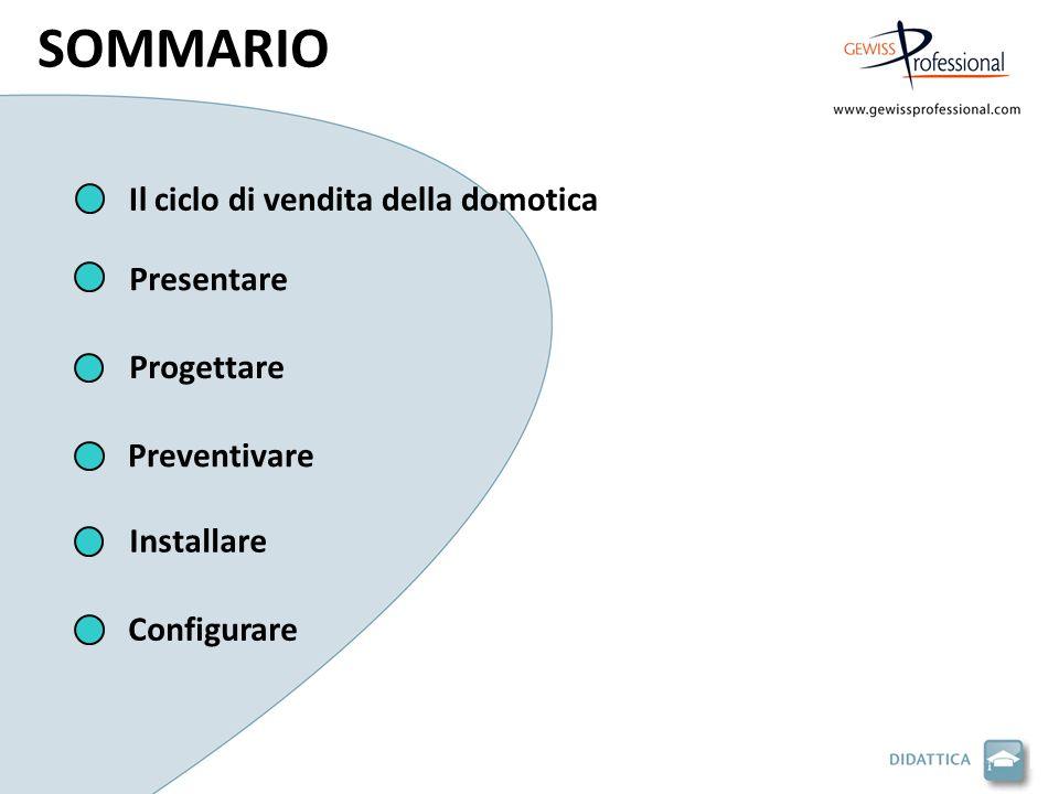 SOMMARIO Il ciclo di vendita della domotica Presentare Progettare