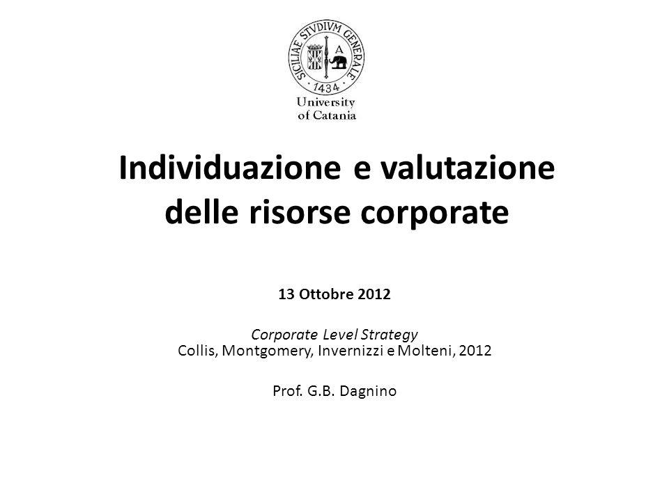 Individuazione e valutazione delle risorse corporate