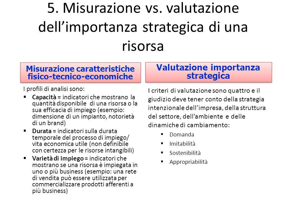 5. Misurazione vs. valutazione dell'importanza strategica di una risorsa