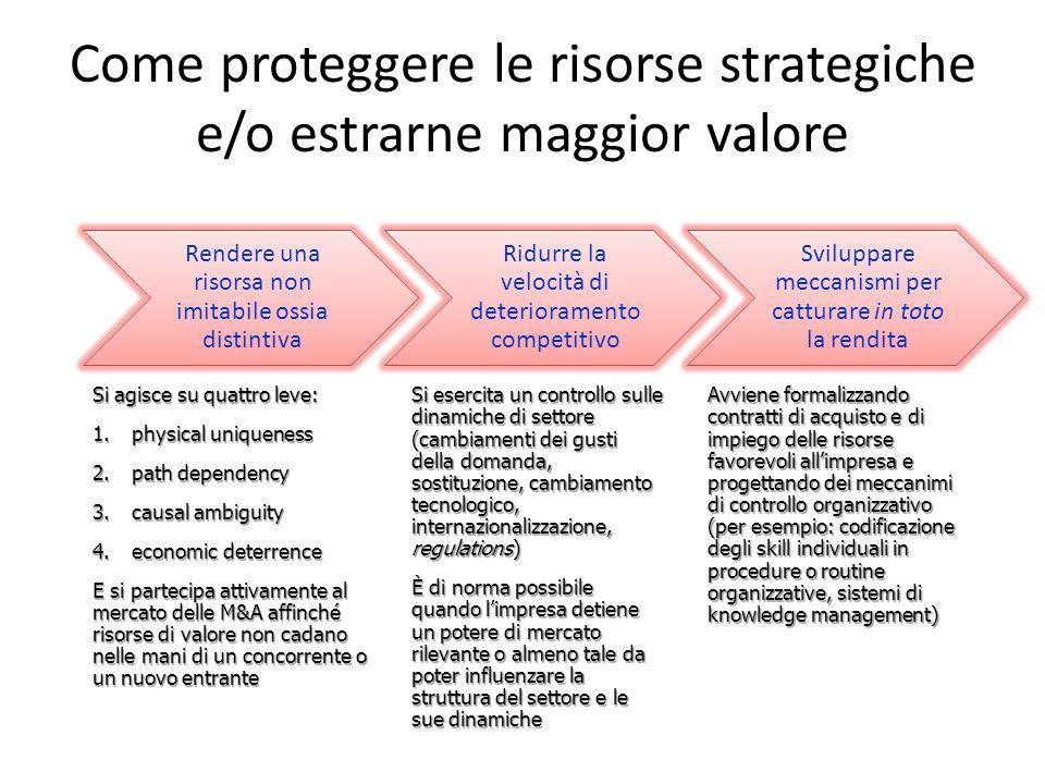 Come proteggere le risorse strategiche e/o estrarne maggior valore