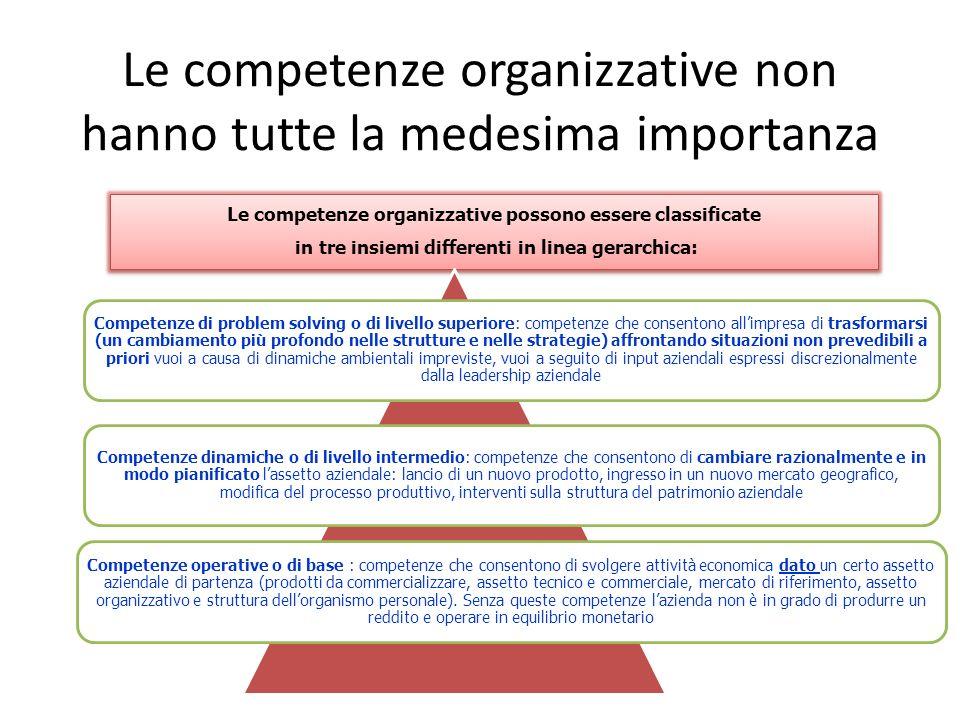 Le competenze organizzative non hanno tutte la medesima importanza