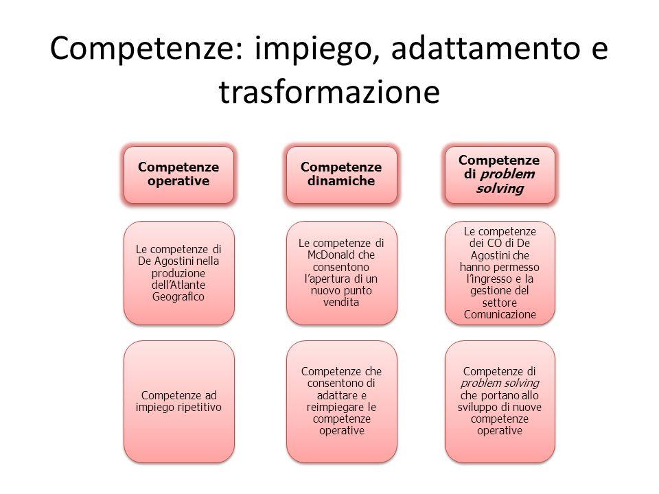 Competenze: impiego, adattamento e trasformazione