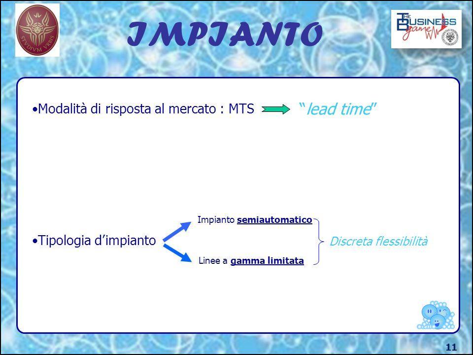 IMPIANTO lead time Modalità di risposta al mercato : MTS