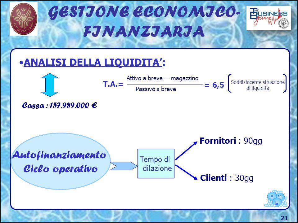 GESTIONE ECONOMICO-FINANZIARIA