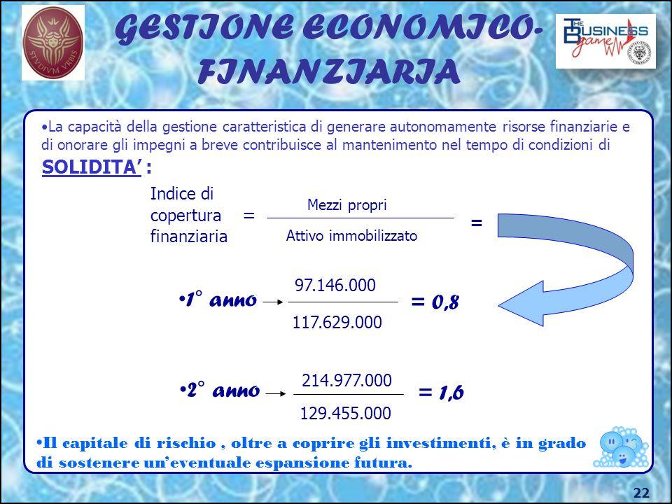 GESTIONE ECONOMICO- FINANZIARIA
