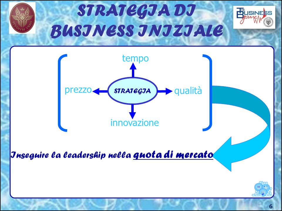 STRATEGIA DI BUSINESS INIZIALE