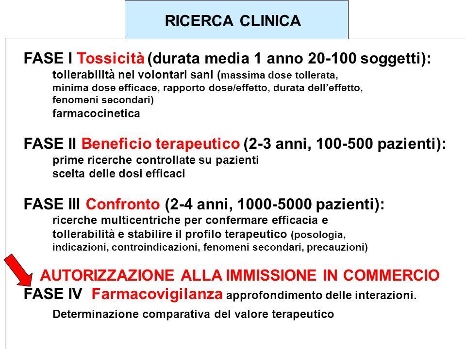FASE I Tossicità (durata media 1 anno 20-100 soggetti):