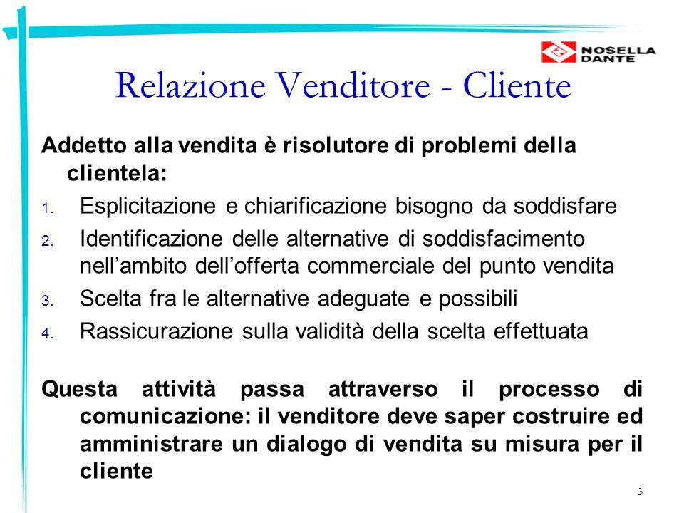 Relazione Venditore - Cliente