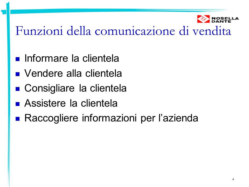 Funzioni della comunicazione di vendita