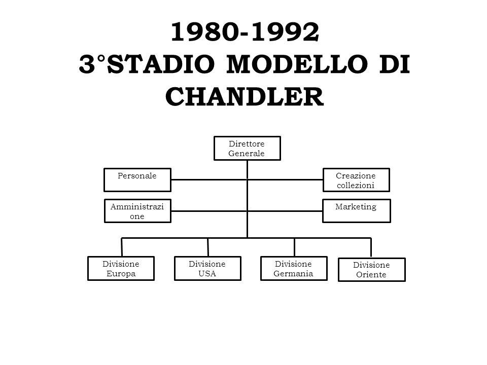 1980-1992 3°STADIO MODELLO DI CHANDLER