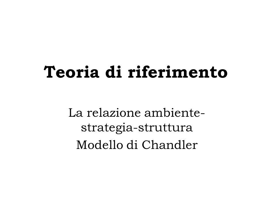 La relazione ambiente-strategia-struttura Modello di Chandler