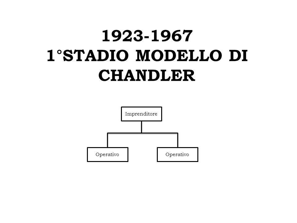 1923-1967 1°STADIO MODELLO DI CHANDLER
