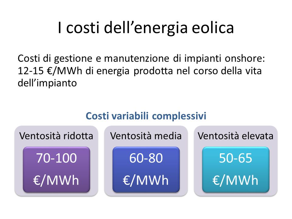 I costi dell'energia eolica