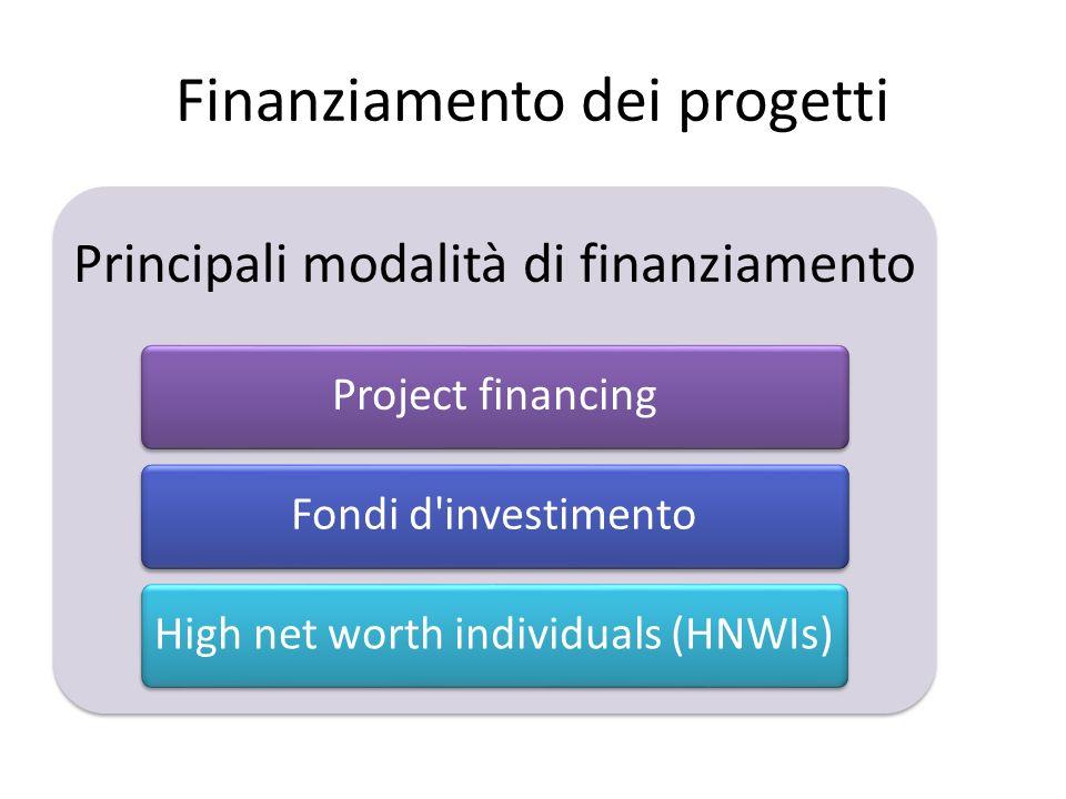 Finanziamento dei progetti