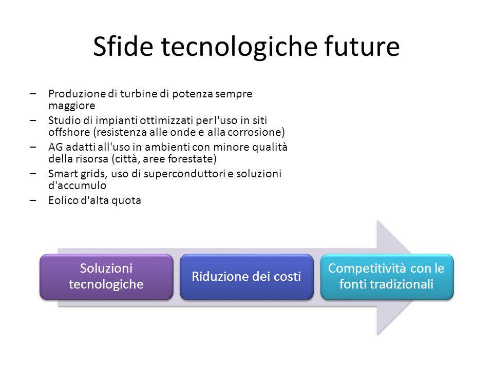 Sfide tecnologiche future