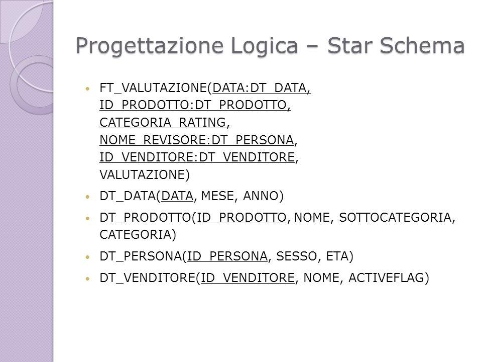 Progettazione Logica – Star Schema