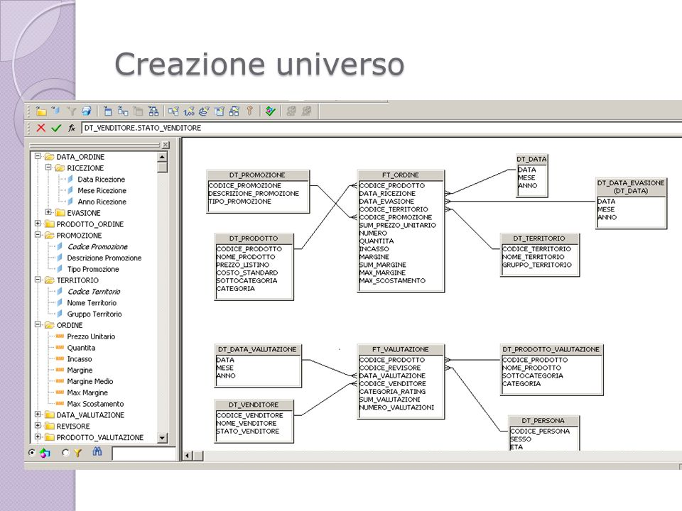 Creazione universo