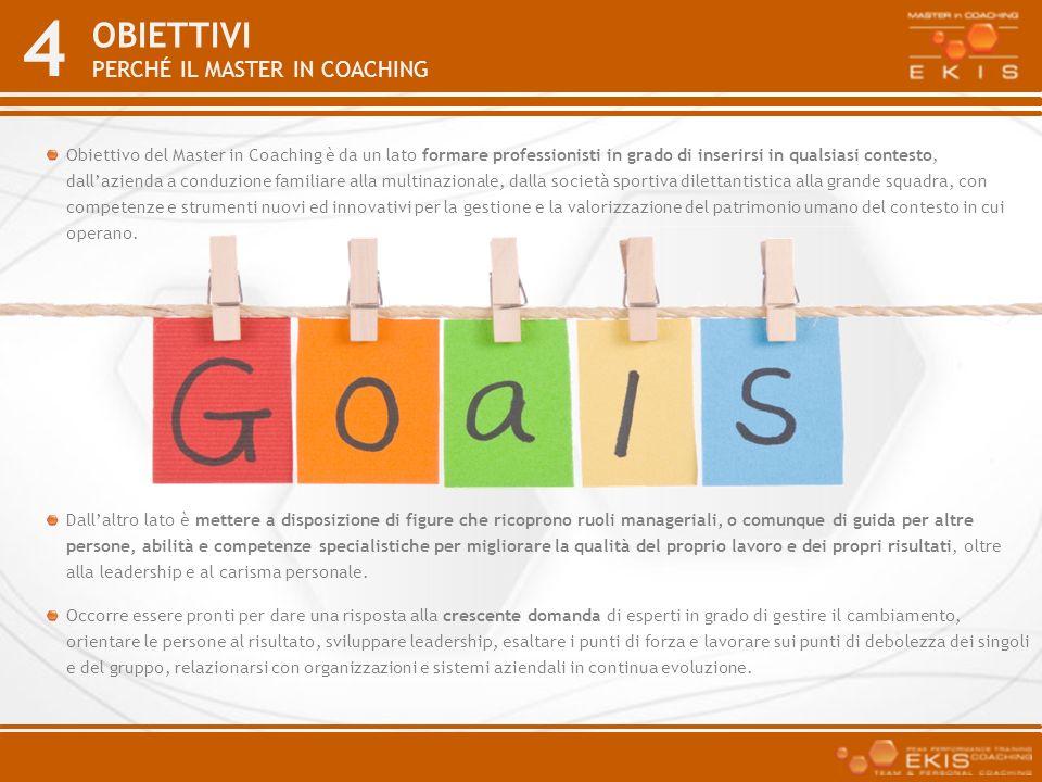 Obiettivi Perché il Master in Coaching