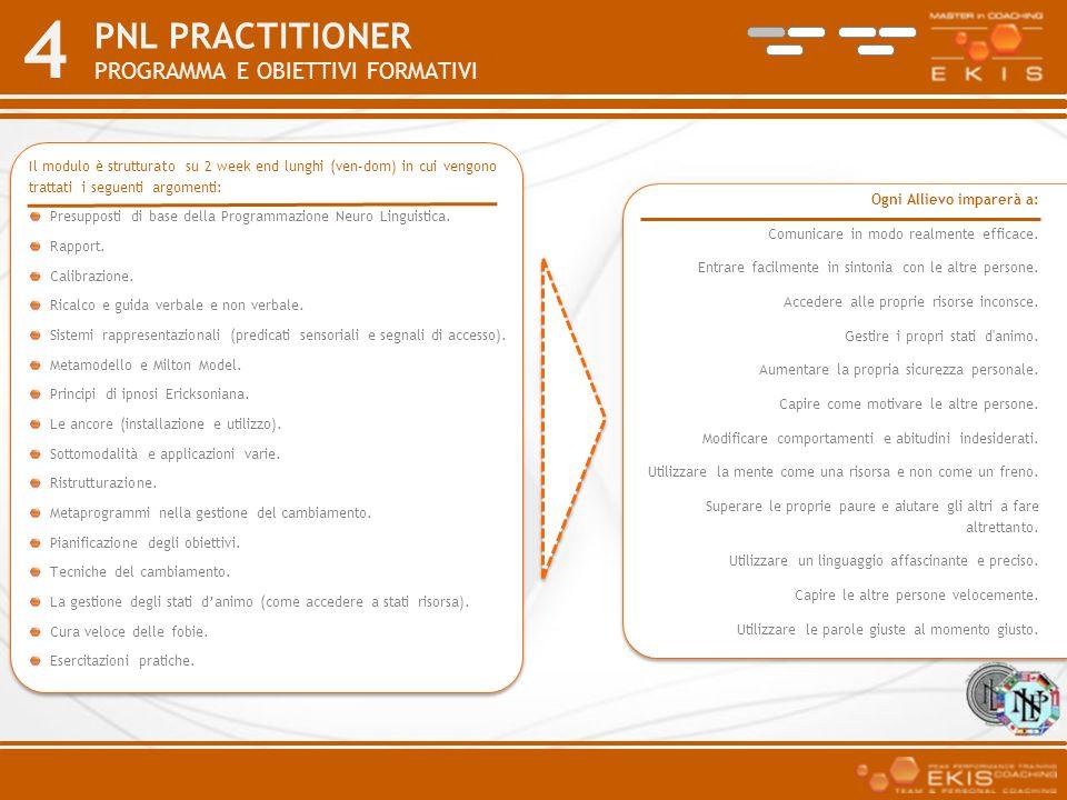 Pnl practitioner PROGRAMMA E Obiettivi formativi