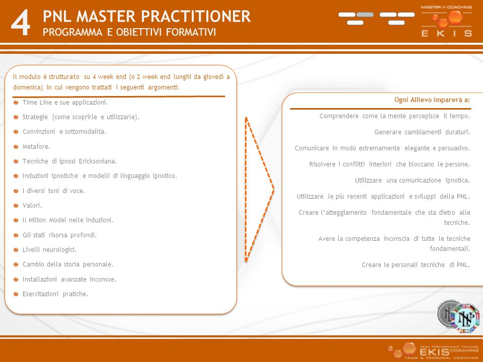 Pnl MASTER practitioner