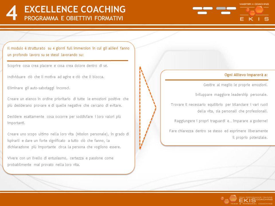 EXCELLENCE COACHING PROGRAMMA E Obiettivi formativi