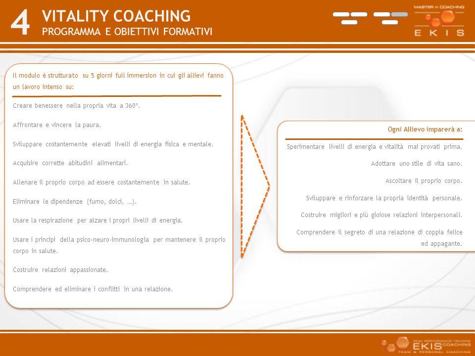VITALITY COACHING PROGRAMMA E Obiettivi formativi