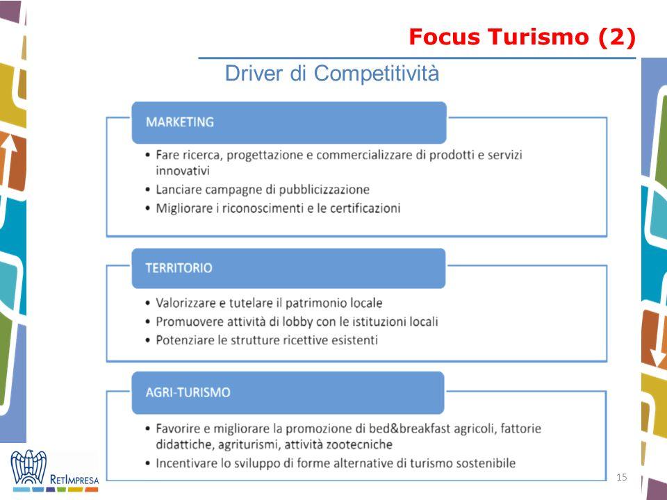 Focus Turismo (2) Driver di Competitività