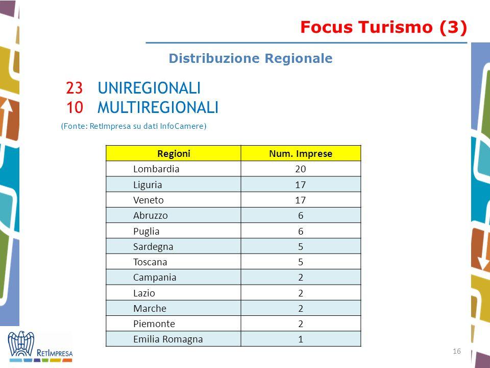 Focus Turismo (3) 23 UNIREGIONALI 10 MULTIREGIONALI