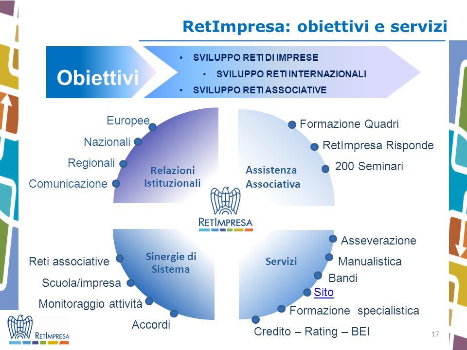 RetImpresa: obiettivi e servizi